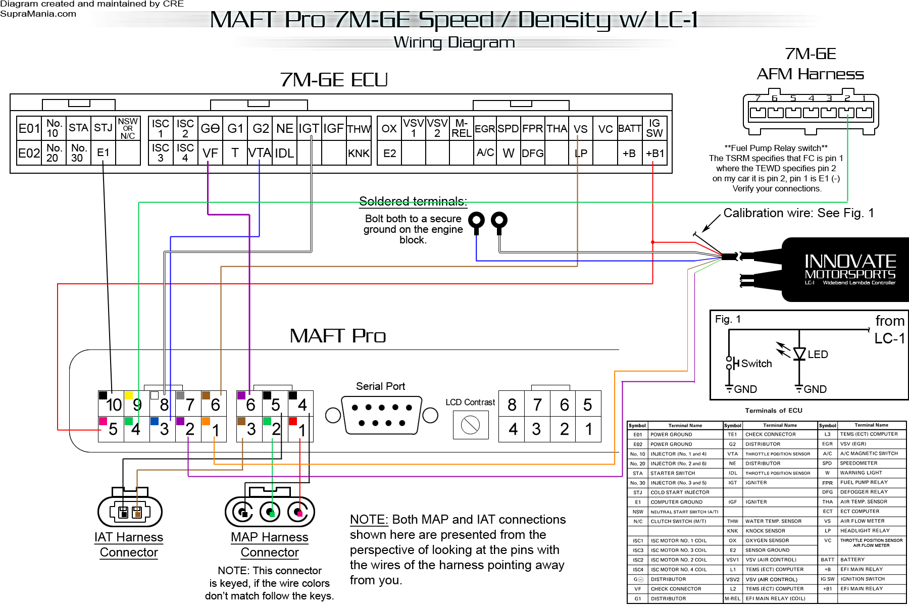 maf sensor wiring diagram free picture schematic for more information on the fc circuit look here