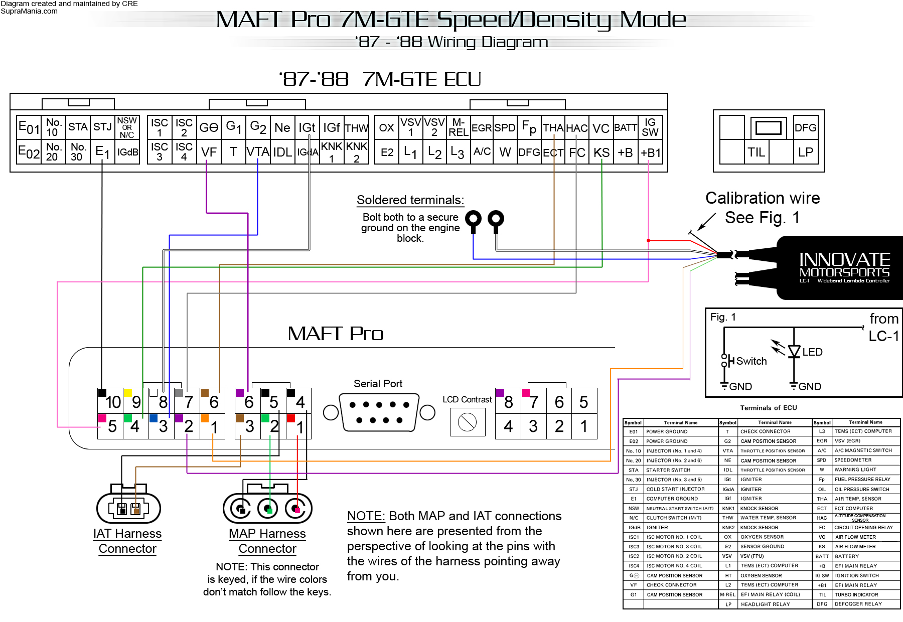 maft pro 7m gte sd 87 88 jpg rh fadingworld com map ecu 3 wiring diagram map ecu 2 wiring diagram