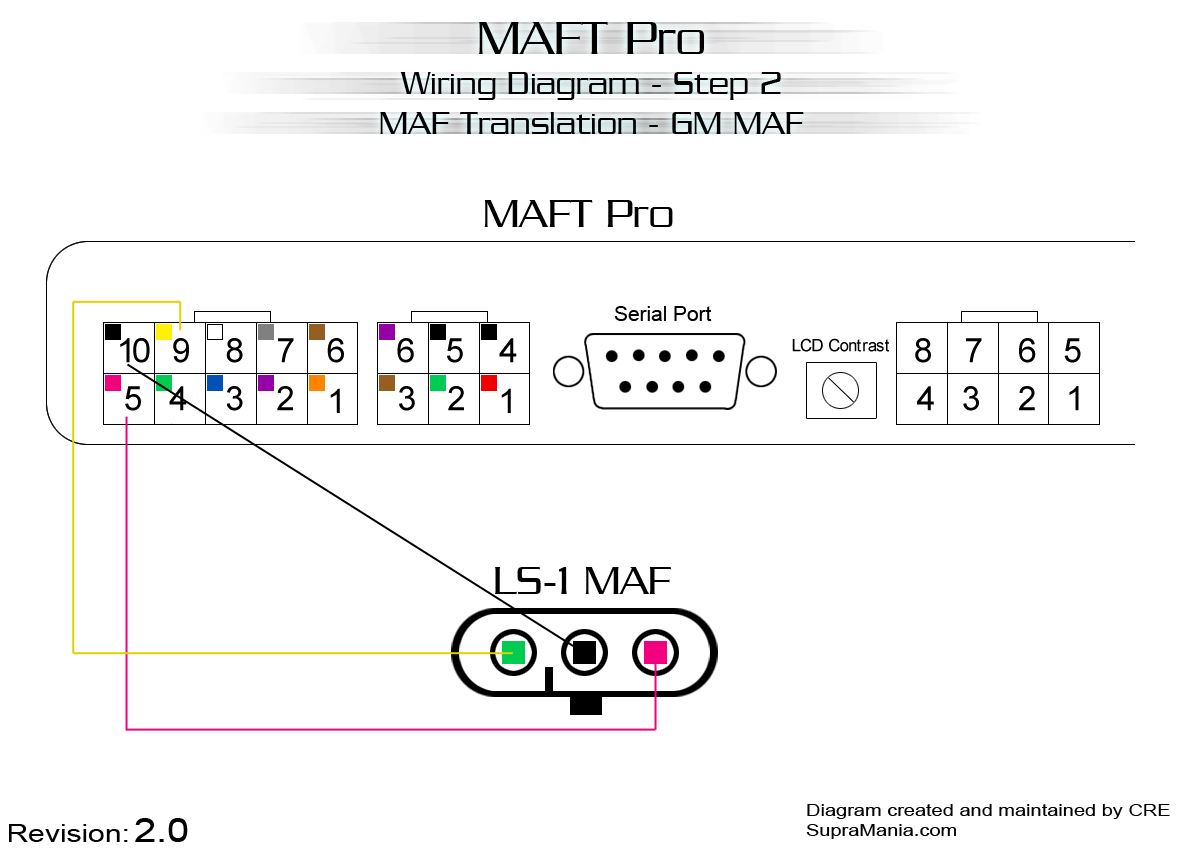 ... MAF) Current Version = 2.0 2b) GM MAP and IAT Sensors (aka Speed  Density) Current Version = 2.0