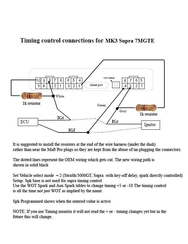 stepb timingcontrol jpg did not create this diagram 4c vf monitor more information about vf is available here note this requires the aux 1 mode input