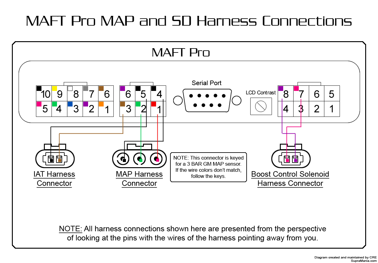 step4d maft pro boost control jpg 4d boost control you must be running a map sensor to use this feature